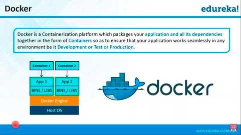 Docker entrenamiento de certificacion edureka!