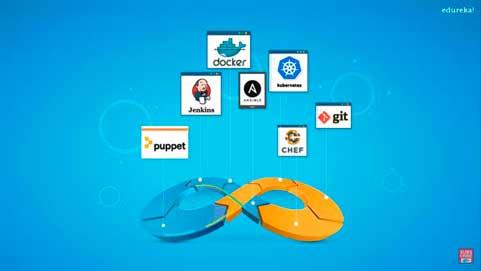 Entrenamiento de Certificación DevOps edureka!